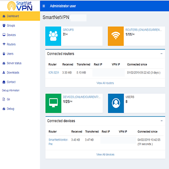 Dashboard software VPN SmartNetVPN